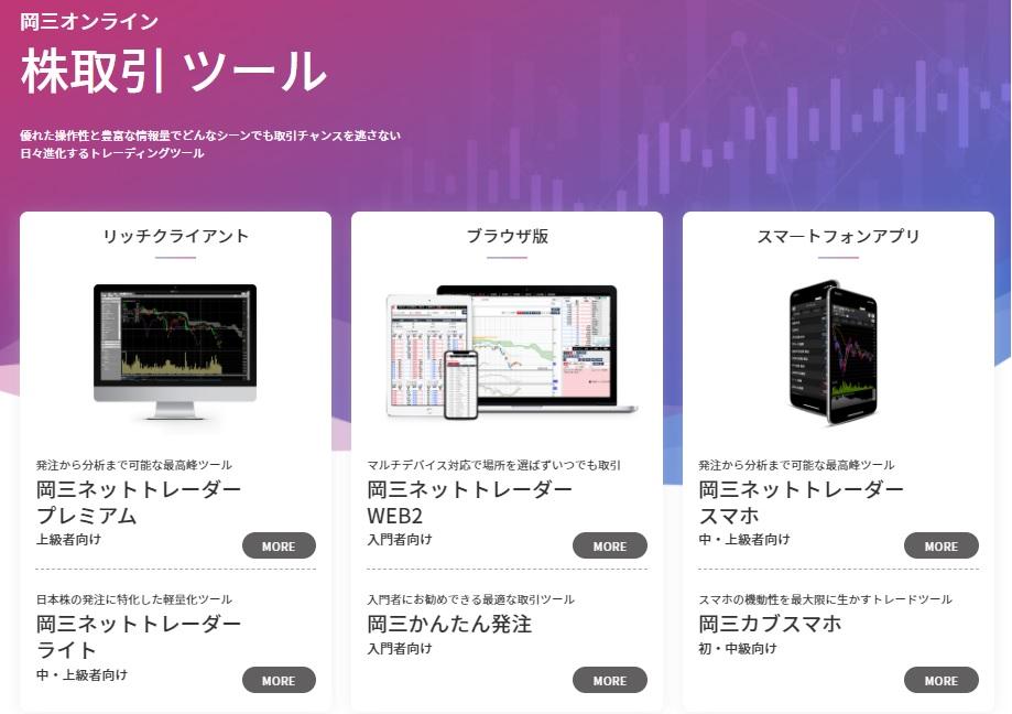 岡三オンライン証券 株取引ツール