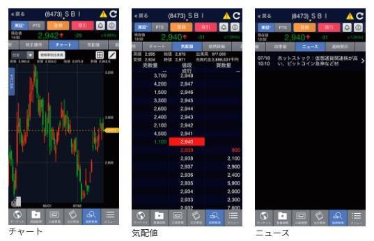 SBI証券 株アプリ 投資情報