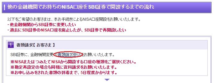 SBI証券 NISA口座変更