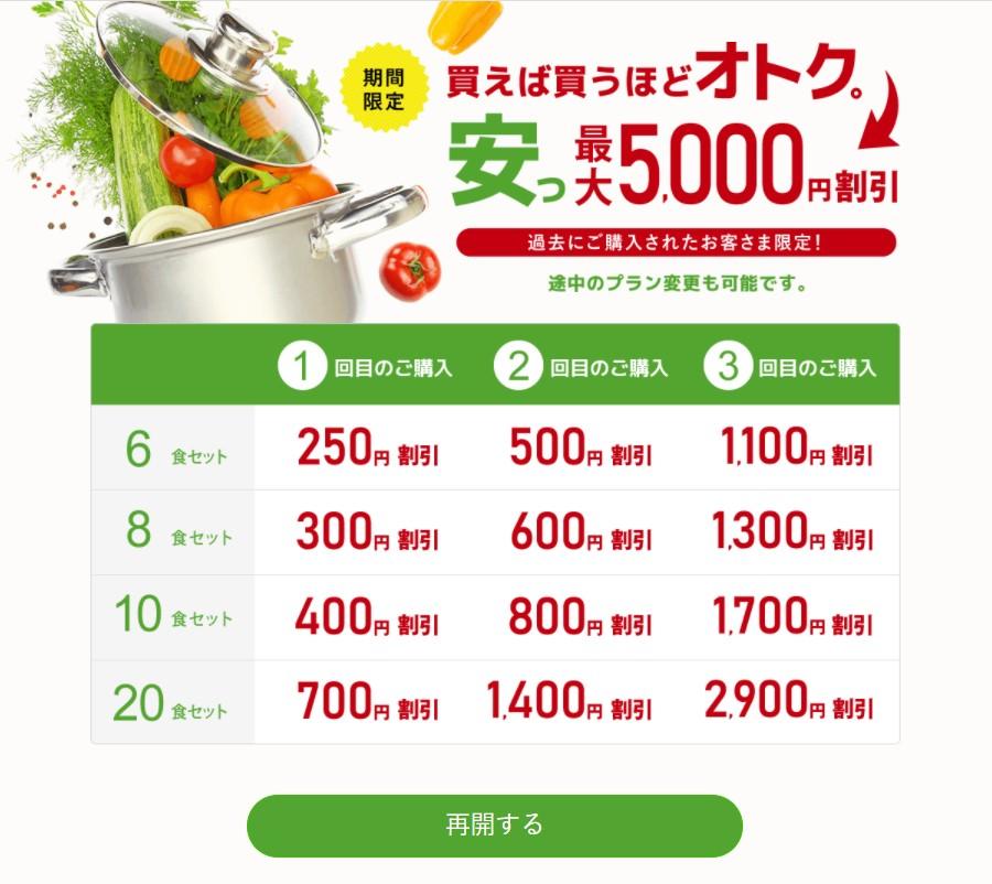 ナッシュの5000円割引