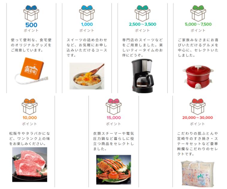 食宅便ポイントで交換可能な商品一覧
