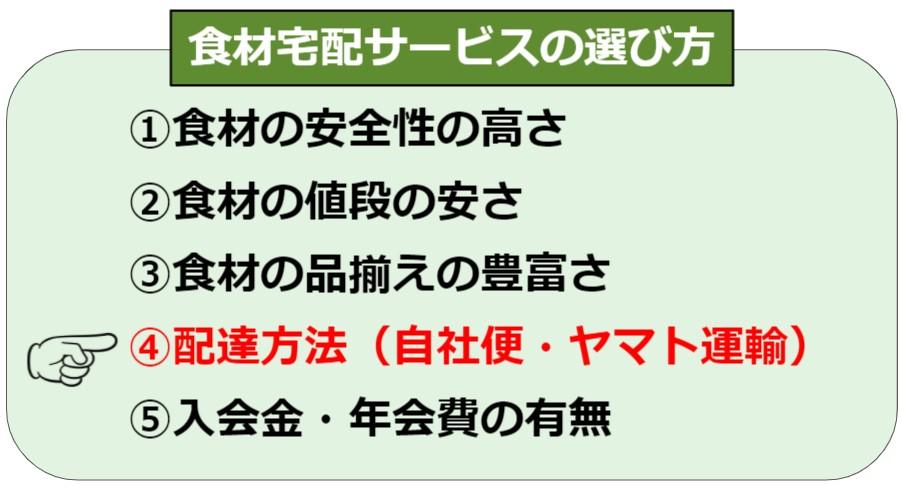 食材宅配サービスの選び方4-1