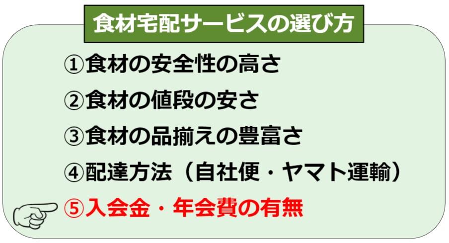 食材宅配サービスの選び方5